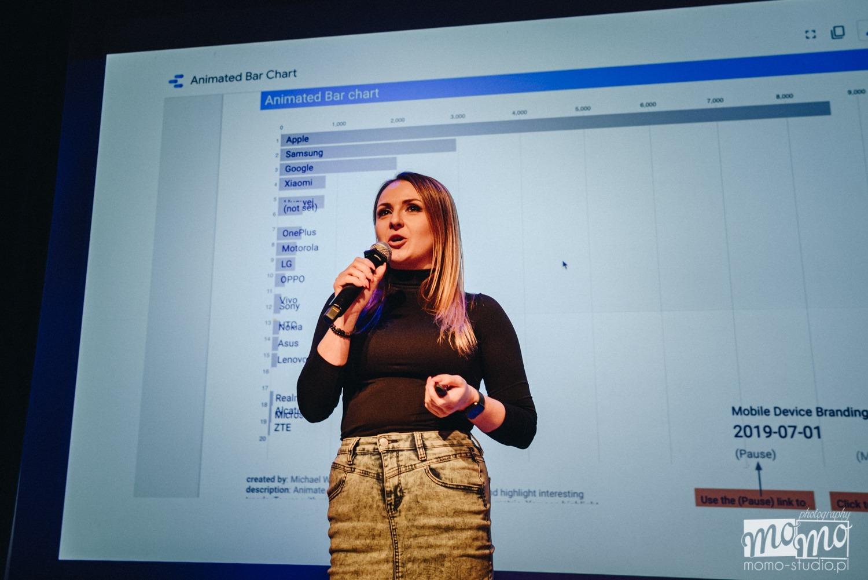 Monika Kołodziejczyk: Szybkie, skuteczne czy efektowne – największe wyzwania raportowania w Google Data Studio