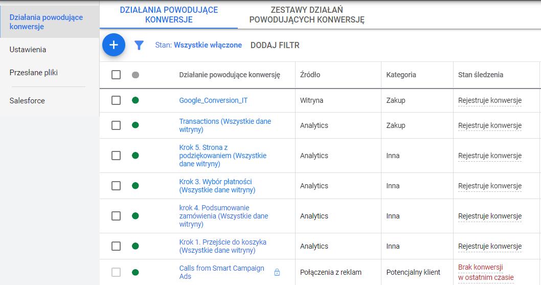 Lista celów w Google Ads, ostatni cel nie rejestruje konwersji