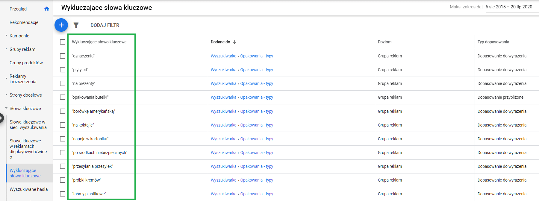 Przykładowa lista wykluczających słów kluczowych